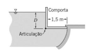 Comporta de exercício de hidrostática