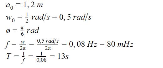 amplitude, a frequência angular, a fase inicial, a frequência e o período do movimento de onda