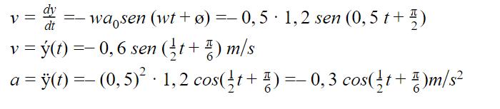 Calculo de velocidade e aceleração de uma onda
