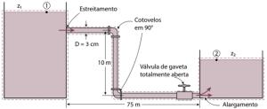 Exemplificar exercício de mecânica dos fluidos