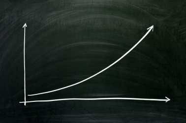 Função exponencial: tipos, gráficos, propriedades e como resolver